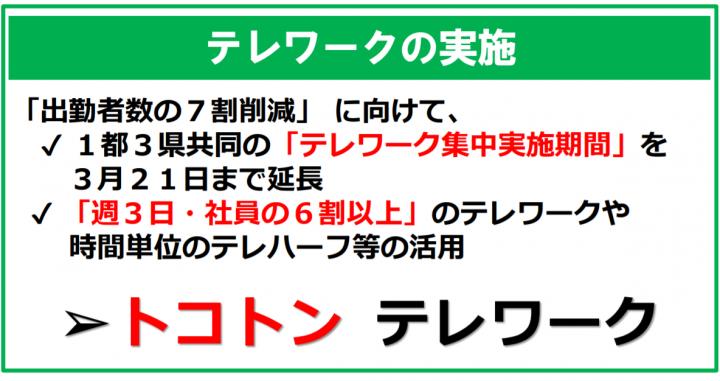 コロナ 東京 21 日